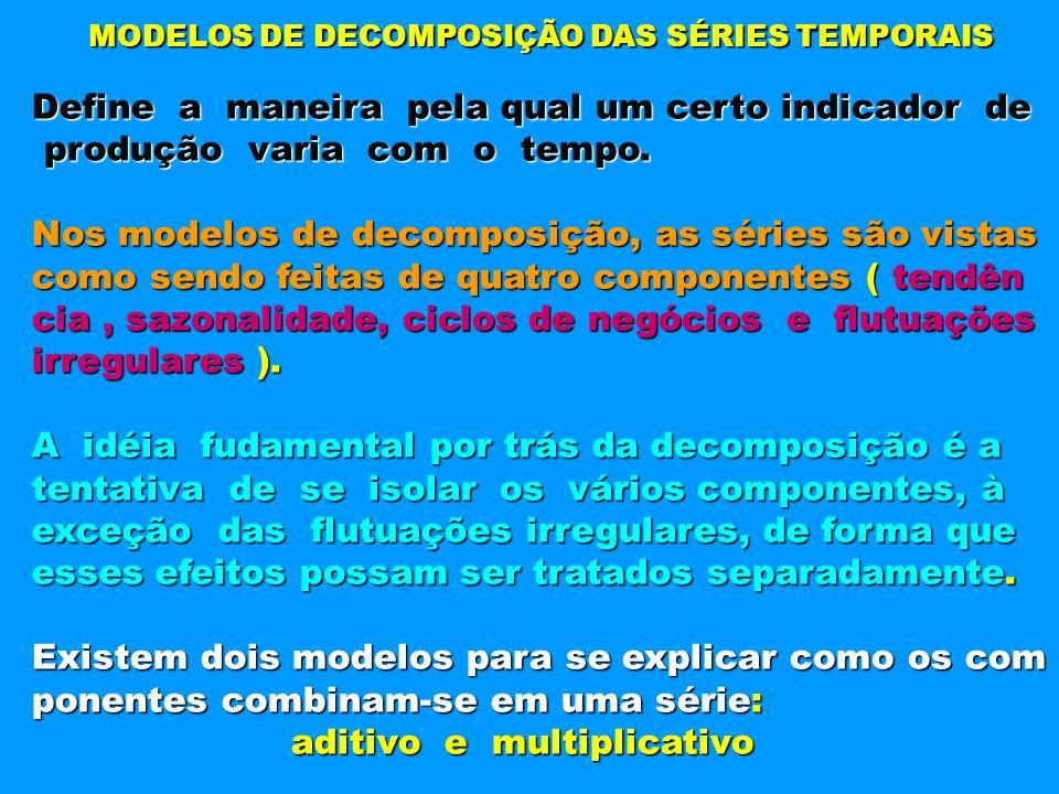 MODELOS DE DECOMPOSIÇÃO DAS SÉRIES TEMPORAIS Define a maneira pela qual um certo indicador de produção varia com o tempo. produção varia com o tempo.