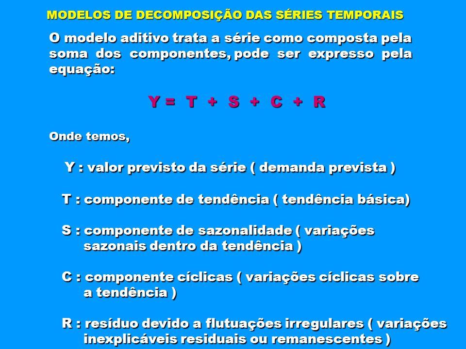 MODELOS DE DECOMPOSIÇÃO DAS SÉRIES TEMPORAIS O modelo aditivo trata a série como composta pela soma dos componentes, pode ser expresso pela equação: Y