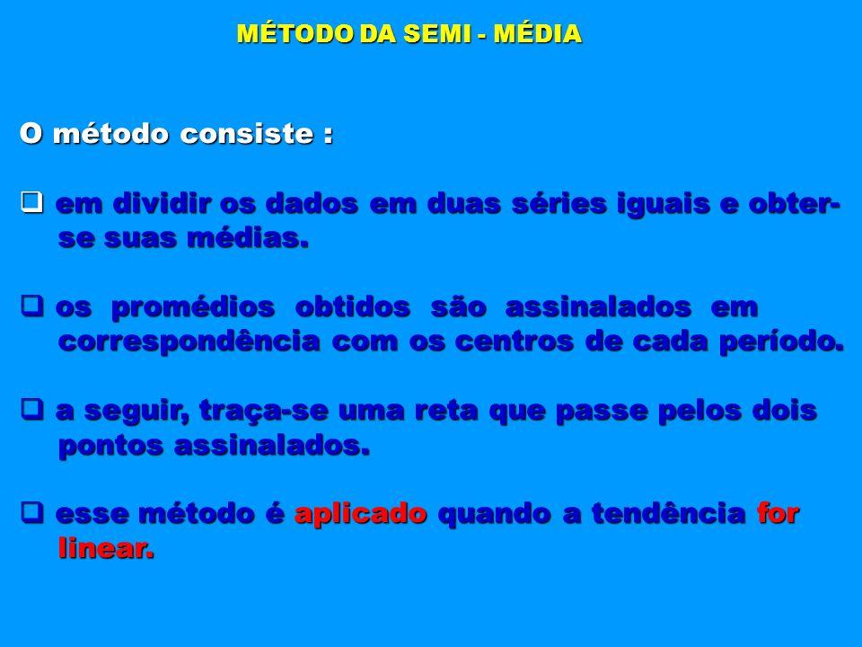 MÉTODO DA SEMI - MÉDIA O método consiste : em dividir os dados em duas séries iguais e obter- em dividir os dados em duas séries iguais e obter- se su