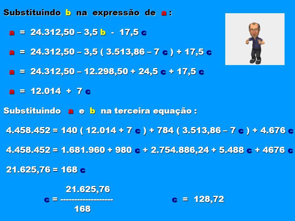 Substituindo b na expressão de a : a = 24.312,50 – 3,5 b - 17,5 c a = 24.312,50 – 3,5 b - 17,5 c a = 24.312,50 – 3,5 ( 3.513,86 – 7 c ) + 17,5 c a = 2