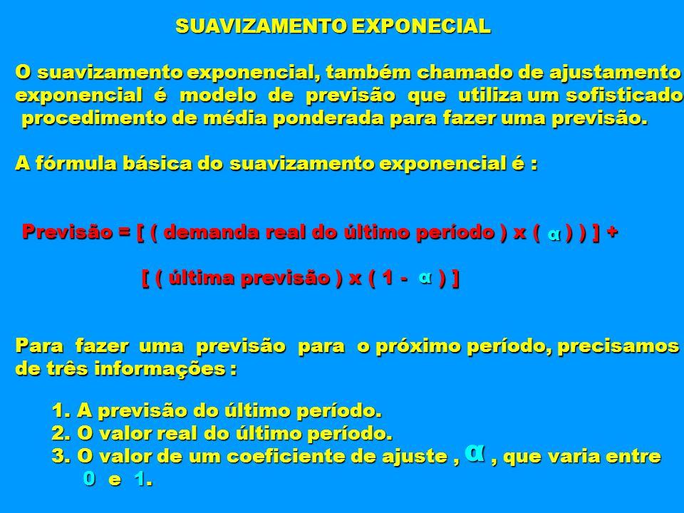 SUAVIZAMENTO EXPONECIAL O suavizamento exponencial, também chamado de ajustamento exponencial é modelo de previsão que utiliza um sofisticado procedim