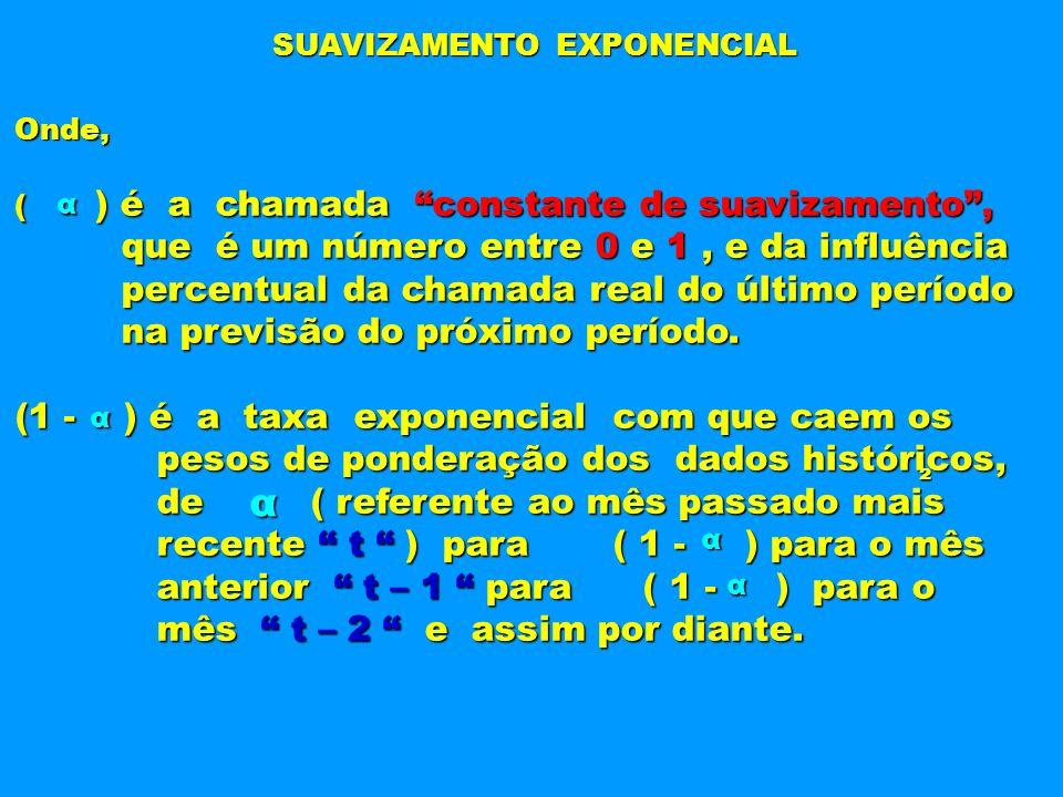 SUAVIZAMENTO EXPONENCIAL Onde, ( ) é a chamada constante de suavizamento, que é um número entre 0 e 1, e da influência que é um número entre 0 e 1, e