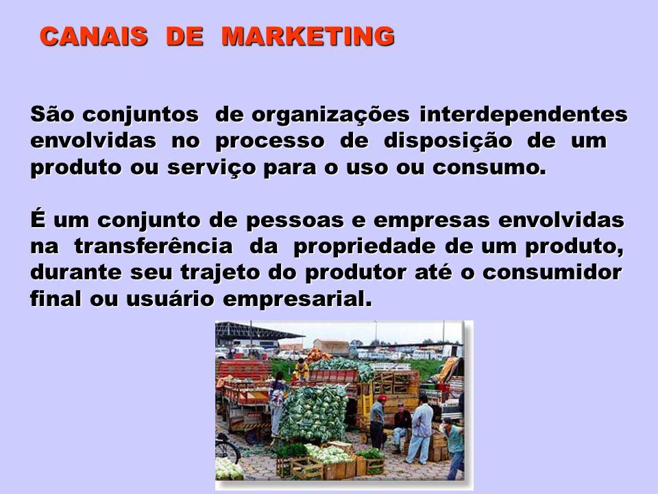 CANAIS DE MARKETING São conjuntos de organizações interdependentes envolvidas no processo de disposição de um produto ou serviço para o uso ou consumo