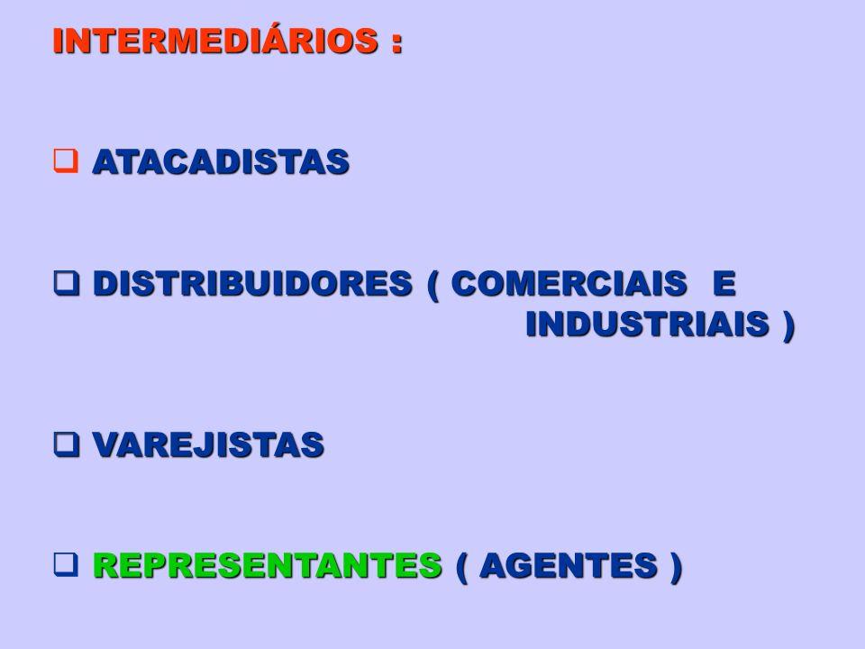 INTERMEDIÁRIOS : ATACADISTAS DISTRIBUIDORES ( COMERCIAIS E DISTRIBUIDORES ( COMERCIAIS E INDUSTRIAIS ) INDUSTRIAIS ) VAREJISTAS VAREJISTAS REPRESENTANTES( AGENTES ) REPRESENTANTES ( AGENTES )