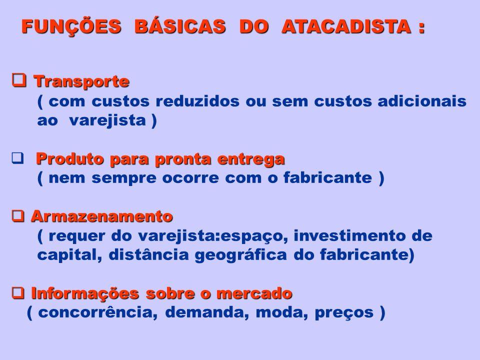FUNÇÕES BÁSICAS DO ATACADISTA : Transporte Transporte ( com custos reduzidos ou sem custos adicionais ao varejista ) Produto para pronta entrega ( nem