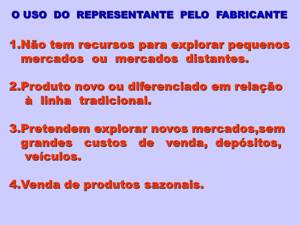O USO DO REPRESENTANTE PELO FABRICANTE 1.Não tem recursos para explorar pequenos mercados ou mercados distantes.