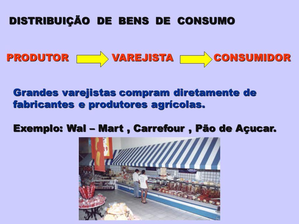 PRODUTOR VAREJISTA CONSUMIDOR Grandes varejistas compram diretamente de fabricantes e produtores agrícolas. Exemplo: Wal – Mart, Carrefour, Pão de Açu