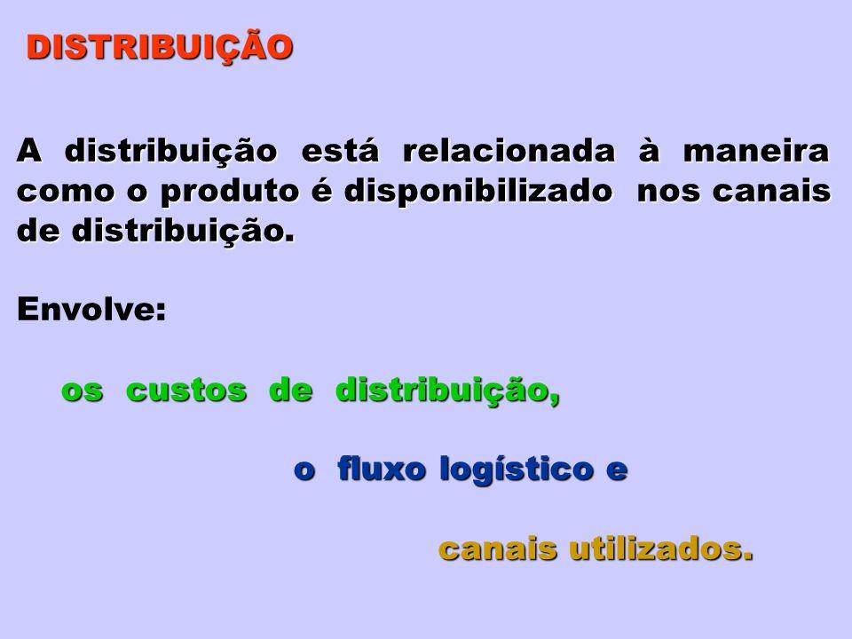 DISTRIBUIÇÃO A distribuição está relacionada à maneira como o produto é disponibilizado nos canais de distribuição. Envolve: os custos de distribuição