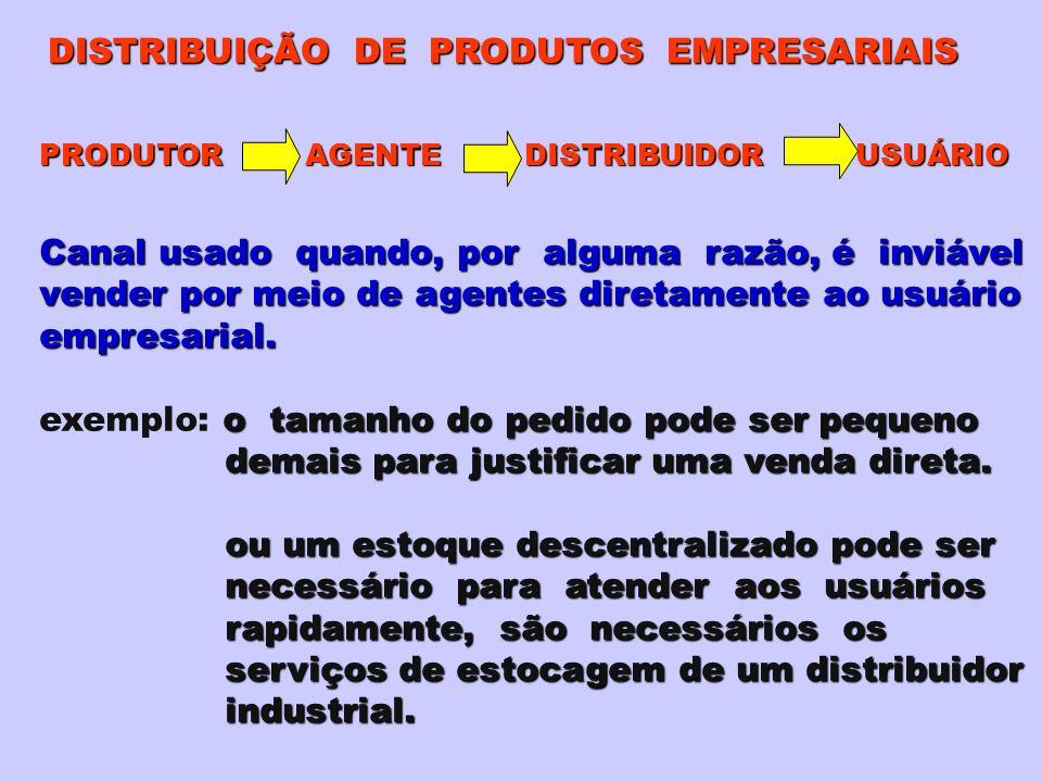 PRODUTOR AGENTE DISTRIBUIDOR USUÁRIO Canal usado quando, por alguma razão, é inviável vender por meio de agentes diretamente ao usuário empresarial.