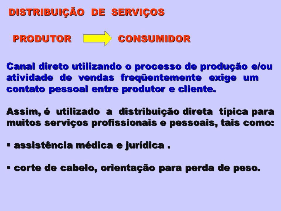 DISTRIBUIÇÃO DE SERVIÇOS PRODUTOR CONSUMIDOR Canal direto utilizando o processo de produção e/ou atividade de vendas freqüentemente exige um contato pessoal entre produtor e cliente.
