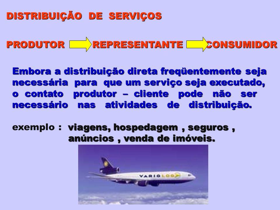 DISTRIBUIÇÃO DE SERVIÇOS PRODUTOR REPRESENTANTE CONSUMIDOR Embora a distribuição direta freqüentemente seja necessária para que um serviço seja execut