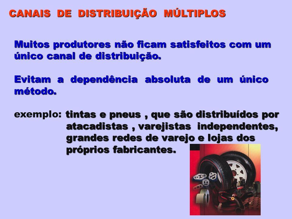 CANAIS DE DISTRIBUIÇÃO MÚLTIPLOS Muitos produtores não ficam satisfeitos com um único canal de distribuição. Evitam a dependência absoluta de um único