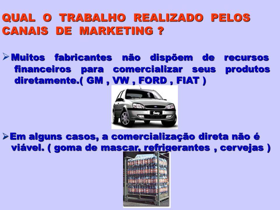QUAL O TRABALHO REALIZADO PELOS CANAIS DE MARKETING .