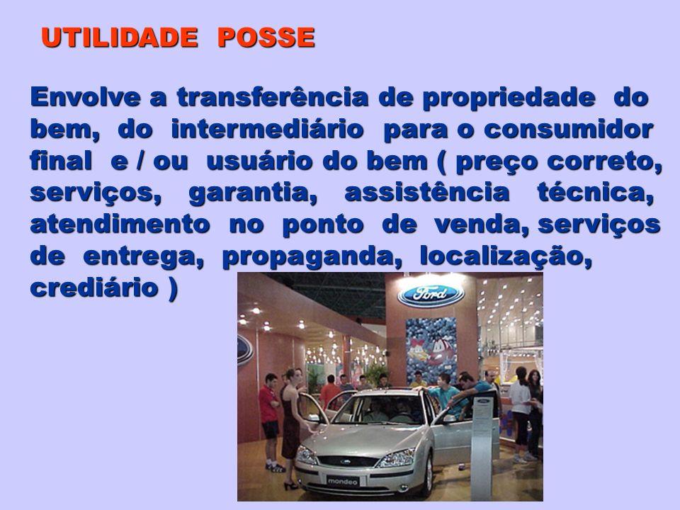 UTILIDADE POSSE Envolve a transferência de propriedade do bem, do intermediário para o consumidor final e / ou usuário do bem ( preço correto, serviço