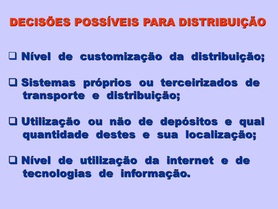 DECISÕES POSSÍVEIS PARA DISTRIBUIÇÃO Nível de customização da distribuição; Sistemas próprios ou terceirizados de Sistemas próprios ou terceirizados d