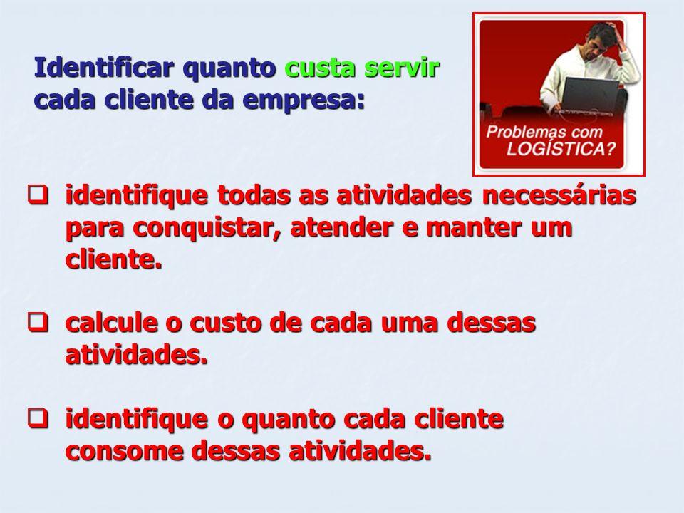 Identificar quanto custa servir Identificar quanto custa servir cada cliente da empresa: cada cliente da empresa: identifique todas as atividades nece