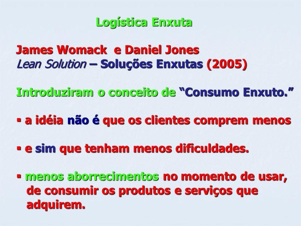 Logística Enxuta James Womack e Daniel Jones Lean Solution – Soluções Enxutas (2005) Introduziram o conceito de Consumo Enxuto. a idéia não é que os c