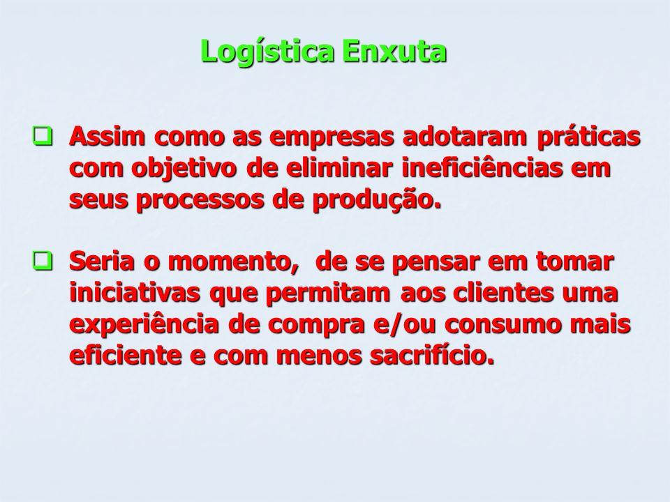 Logística Enxuta Assim como as empresas adotaram práticas Assim como as empresas adotaram práticas com objetivo de eliminar ineficiências em com objet