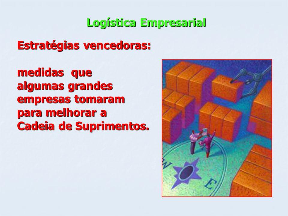 Logística Empresarial Estratégias vencedoras: medidas que algumas grandes empresas tomaram para melhorar a Cadeia de Suprimentos.