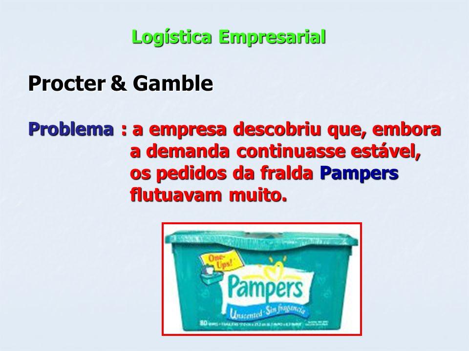 Logística Empresarial Procter & Gamble Problema : a empresa descobriu que, embora a demanda continuasse estável, a demanda continuasse estável, os ped
