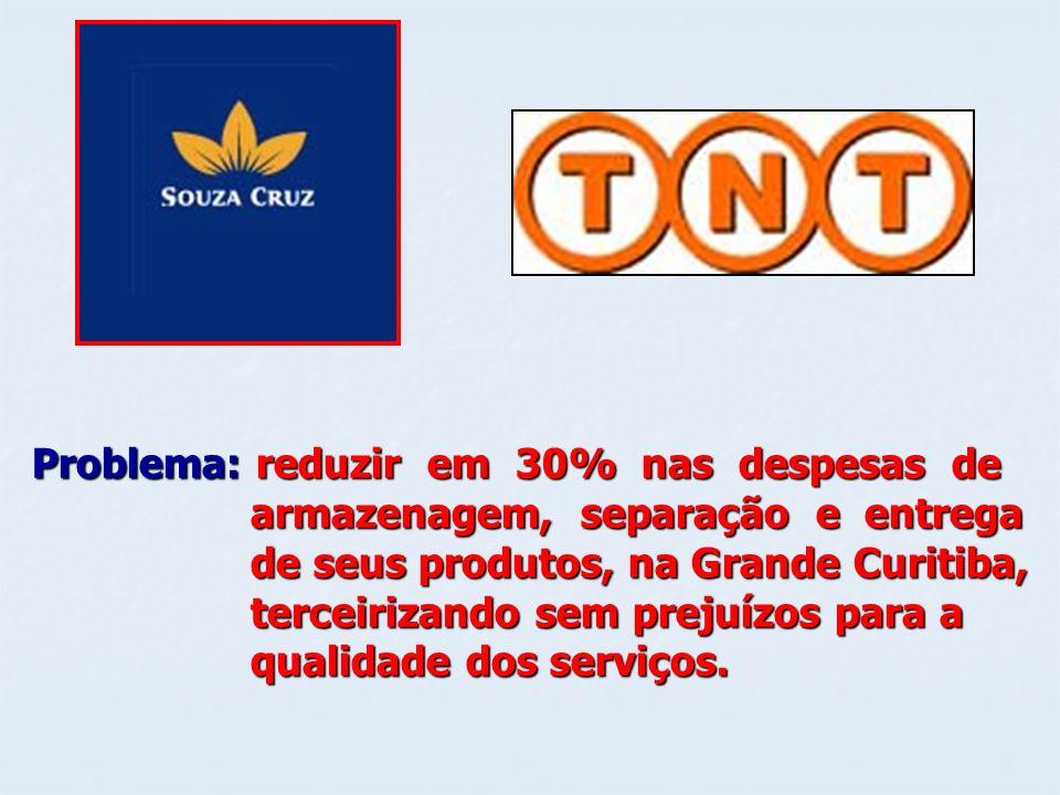 Problema: reduzir em 30% nas despesas de armazenagem, separação e entrega armazenagem, separação e entrega de seus produtos, na Grande Curitiba, de se