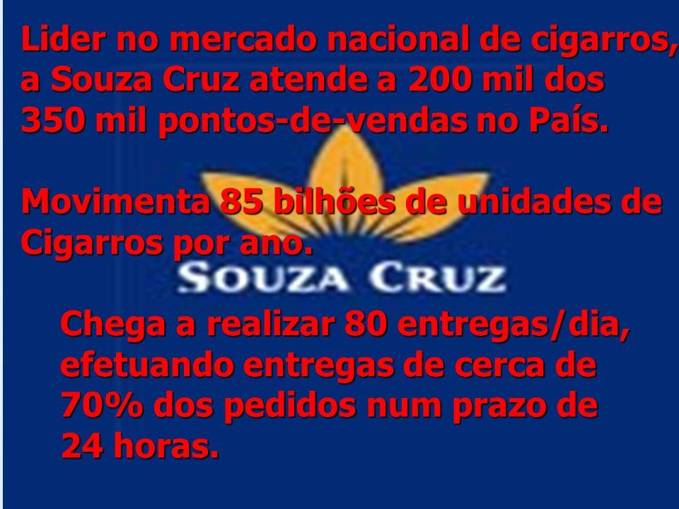 Lider no mercado nacional de cigarros, a Souza Cruz atende a 200 mil dos 350 mil pontos-de-vendas no País. Movimenta 85 bilhões de unidades de Cigarro