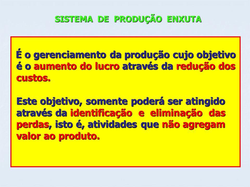 SISTEMA DE PRODUÇÃO ENXUTA É o gerenciamento da produção cujo objetivo É o gerenciamento da produção cujo objetivo é o aumento do lucro através da red