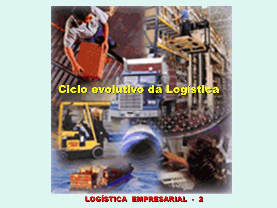 LOGÍSTICA EMPRESARIAL - 2 Ciclo evolutivo da Log í stica