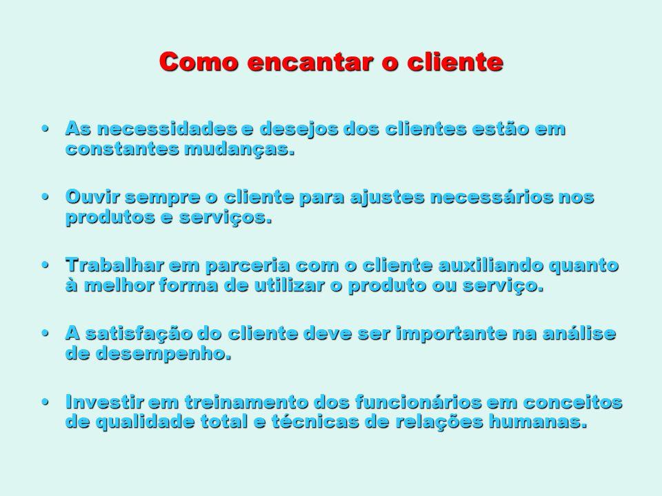 Como encantar o cliente As necessidades e desejos dos clientes estão em constantes mudanças.As necessidades e desejos dos clientes estão em constantes