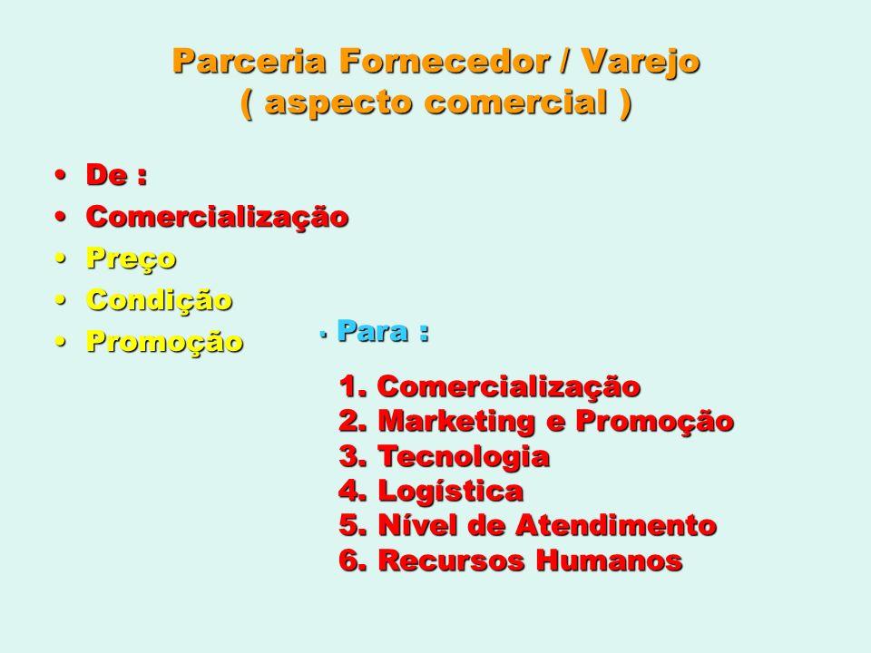 Parceria Fornecedor / Varejo ( aspecto comercial ) De :De : ComercializaçãoComercialização PreçoPreço CondiçãoCondição PromoçãoPromoção Para : Para :