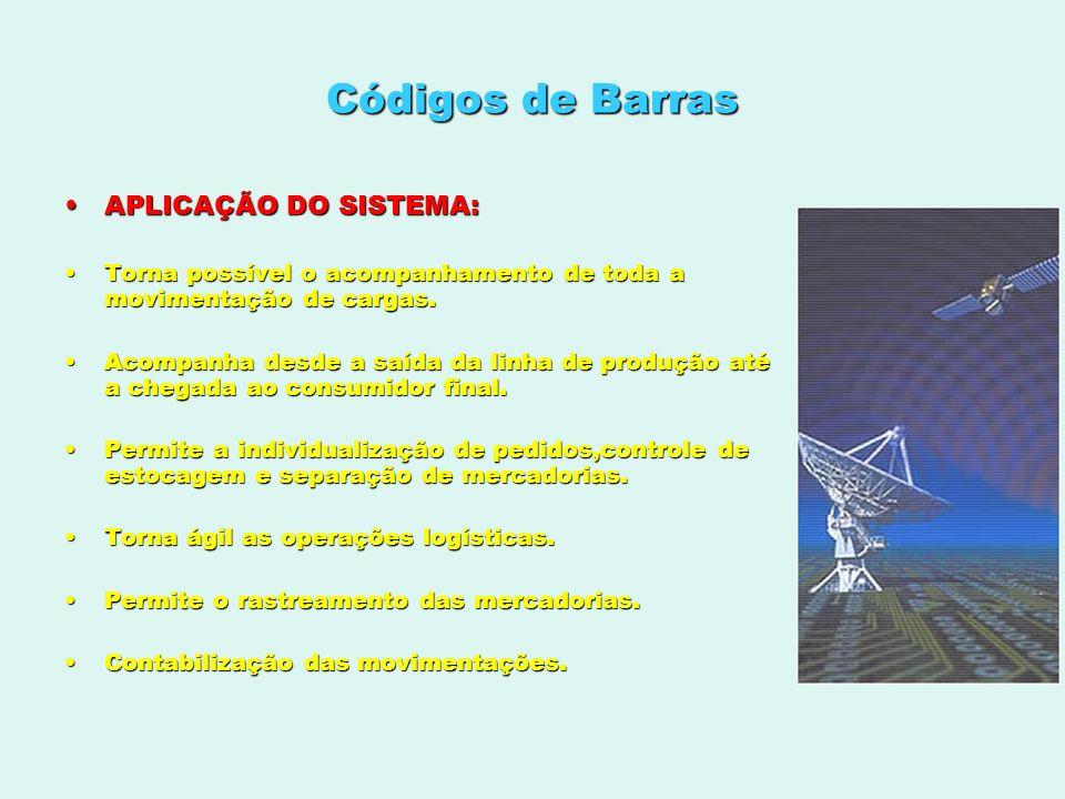 Códigos de Barras APLICAÇÃO DO SISTEMA:APLICAÇÃO DO SISTEMA: Torna possível o acompanhamento de toda a movimentação de cargas.Torna possível o acompan
