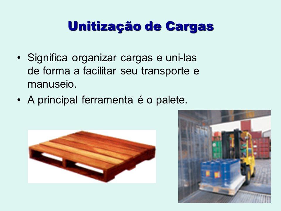 Unitização de Cargas Significa organizar cargas e uni-las de forma a facilitar seu transporte e manuseio. A principal ferramenta é o palete.