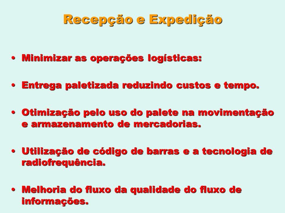 Recepção e Expedição Minimizar as operações logísticas:Minimizar as operações logísticas: Entrega paletizada reduzindo custos e tempo.Entrega paletiza