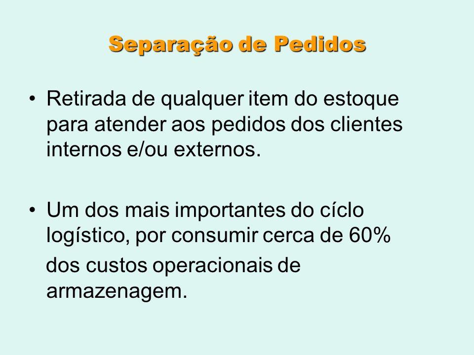 Separação de Pedidos Retirada de qualquer item do estoque para atender aos pedidos dos clientes internos e/ou externos. Um dos mais importantes do cíc