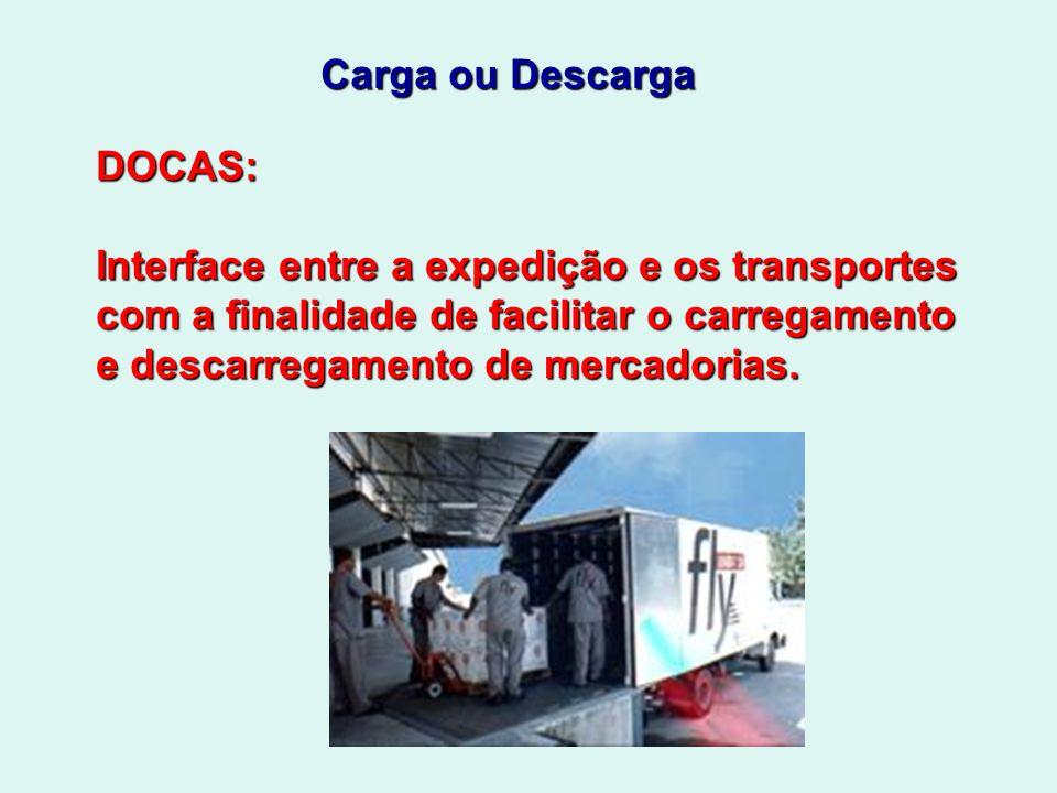 Carga ou Descarga DOCAS: Interface entre a expedição e os transportes com a finalidade de facilitar o carregamento e descarregamento de mercadorias.