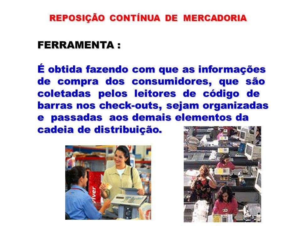REPOSIÇÃO CONTÍNUA DE MERCADORIA FERRAMENTA : É obtida fazendo com que as informações de compra dos consumidores, que são coletadas pelos leitores de