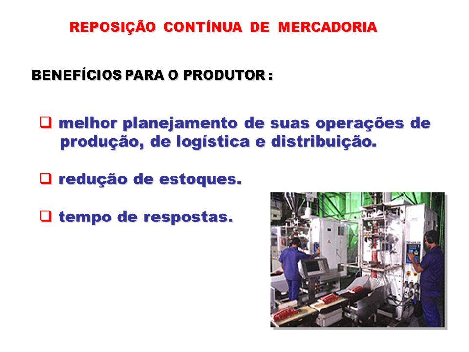 REPOSIÇÃO CONTÍNUA DE MERCADORIA BENEFÍCIOS PARA O PRODUTOR : melhor planejamento de suas operações de melhor planejamento de suas operações de produç