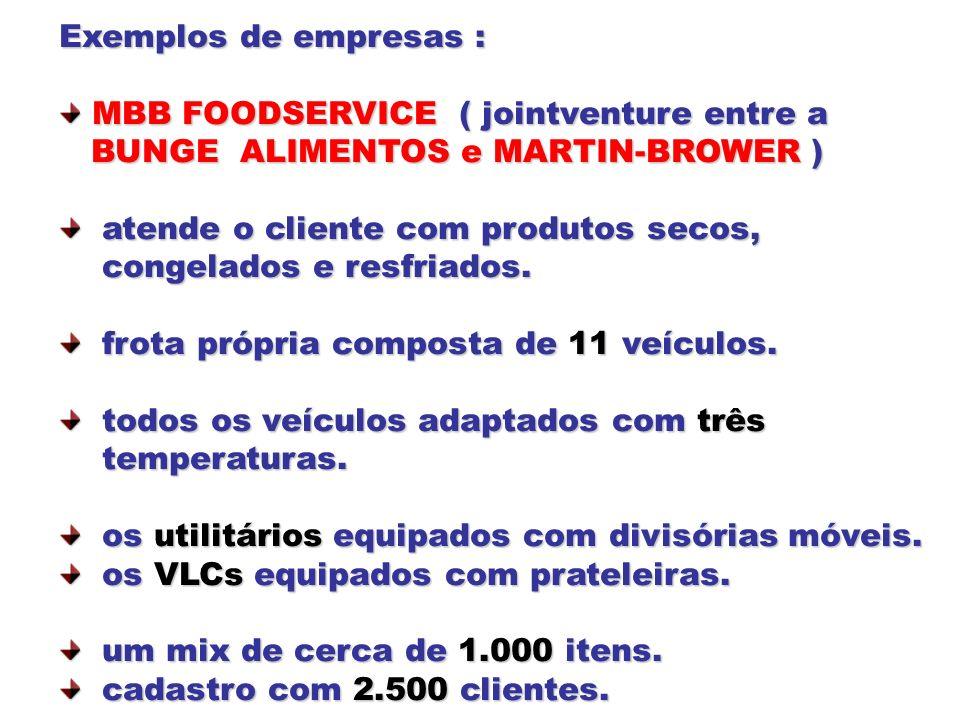 Exemplos de empresas : MBB FOODSERVICE ( jointventure entre a MBB FOODSERVICE ( jointventure entre a BUNGE ALIMENTOS e MARTIN-BROWER ) BUNGE ALIMENTOS