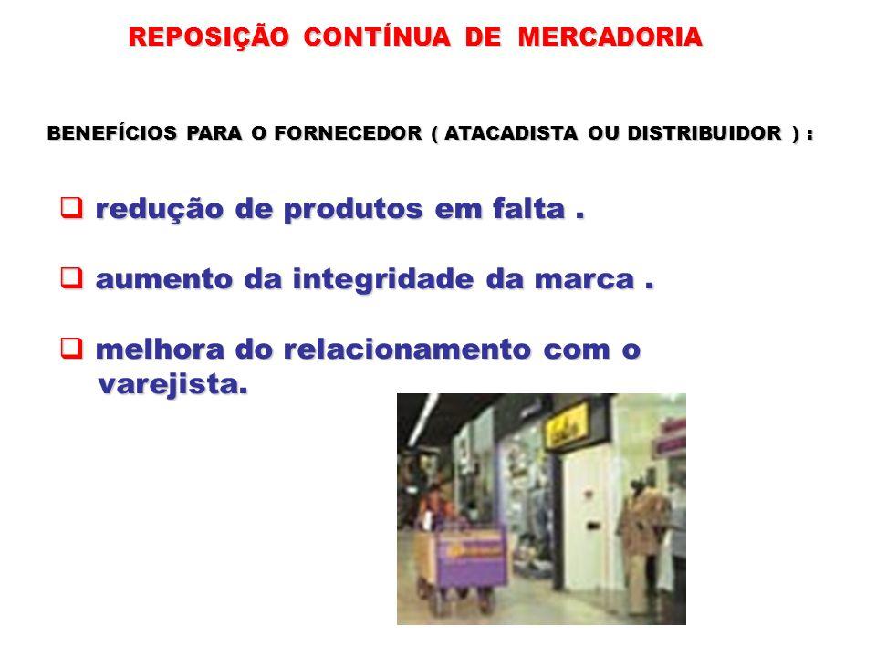 REPOSIÇÃO CONTÍNUA DE MERCADORIA BENEFÍCIOS PARA O VAREJISTA : aumento da lealdade do consumidor.