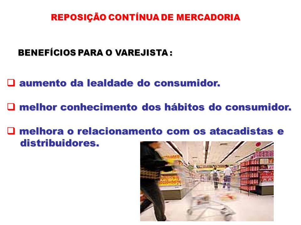 REPOSIÇÃO CONTÍNUA DE MERCADORIA BENEFÍCIOS PARA O VAREJISTA : aumento da lealdade do consumidor. aumento da lealdade do consumidor. melhor conhecimen