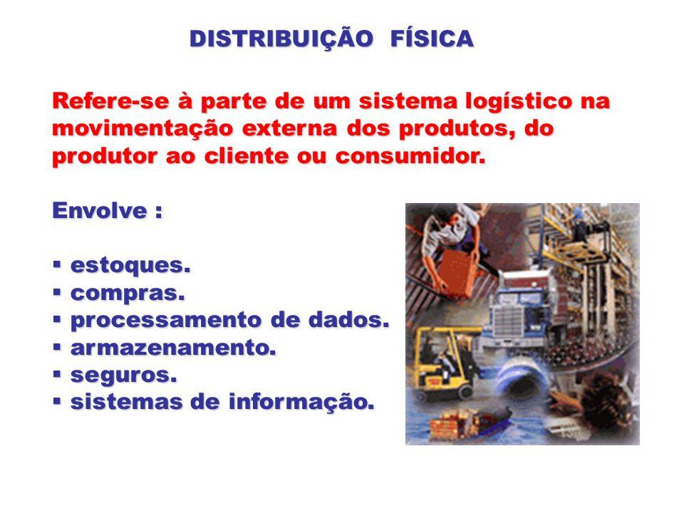 DISTRIBUIÇÃO FÍSICA Refere-se à parte de um sistema logístico na movimentação externa dos produtos, do produtor ao cliente ou consumidor. Envolve : es