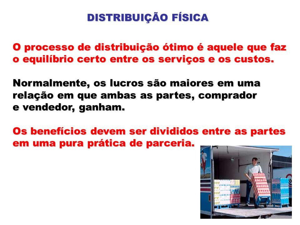 DISTRIBUIÇÃO FÍSICA O processo de distribuição ótimo é aquele que faz o equilíbrio certo entre os serviços e os custos. Normalmente, os lucros são mai