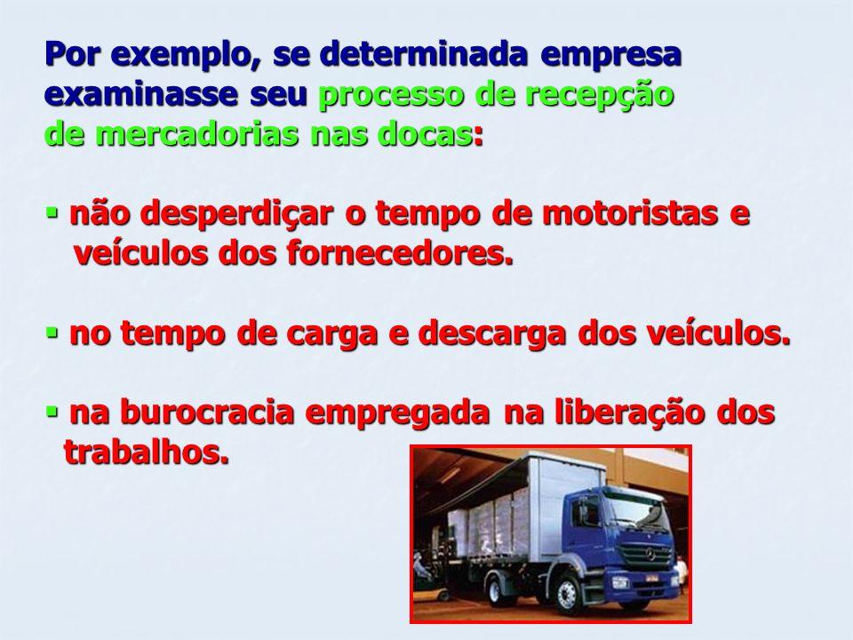 Por exemplo, se determinada empresa examinasse seu processo de recepção de mercadorias nas docas: não desperdiçar o tempo de motoristas e não desperdi