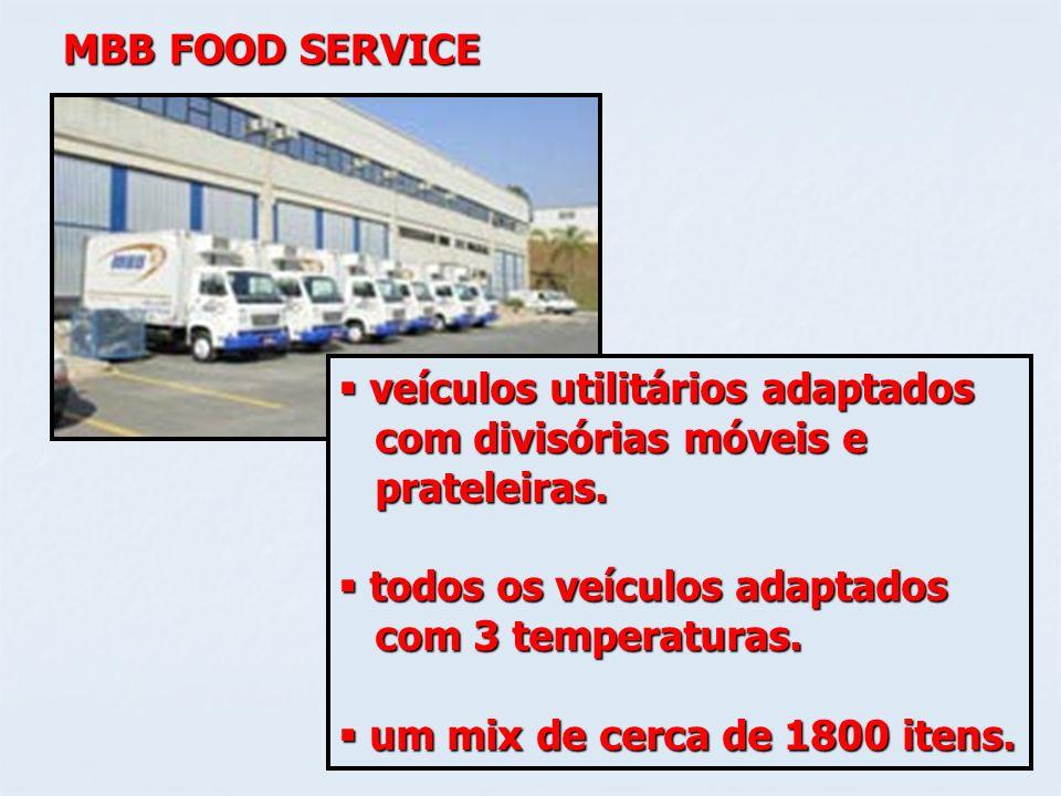 MBB FOOD SERVICE veículos utilitários adaptados veículos utilitários adaptados com divisórias móveis e com divisórias móveis e prateleiras. prateleira