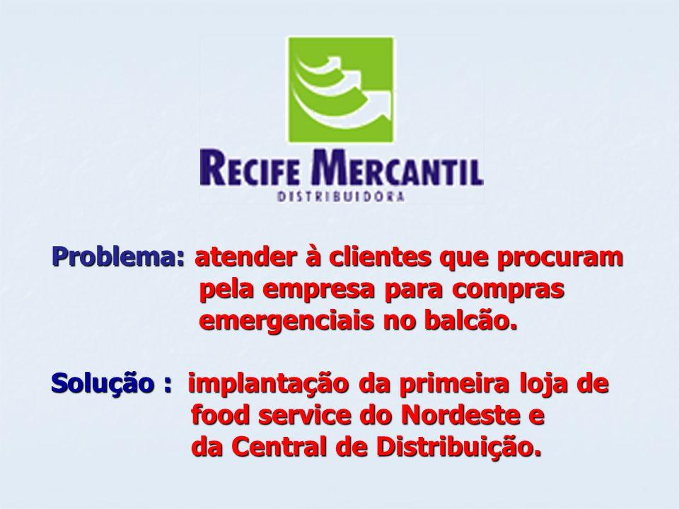 Problema: atender à clientes que procuram pela empresa para compras pela empresa para compras emergenciais no balcão. emergenciais no balcão. Solução