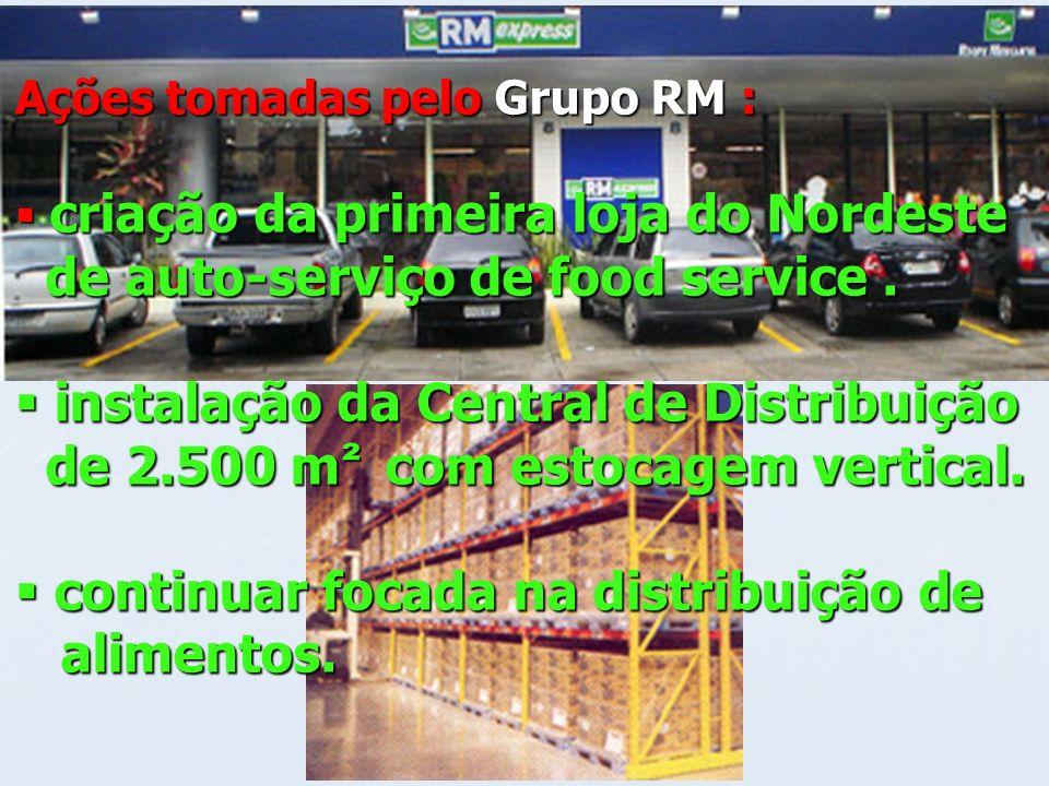 Ações tomadas pelo Grupo RM : criação da primeira loja do Nordeste criação da primeira loja do Nordeste de auto-serviço de food service. de auto-servi