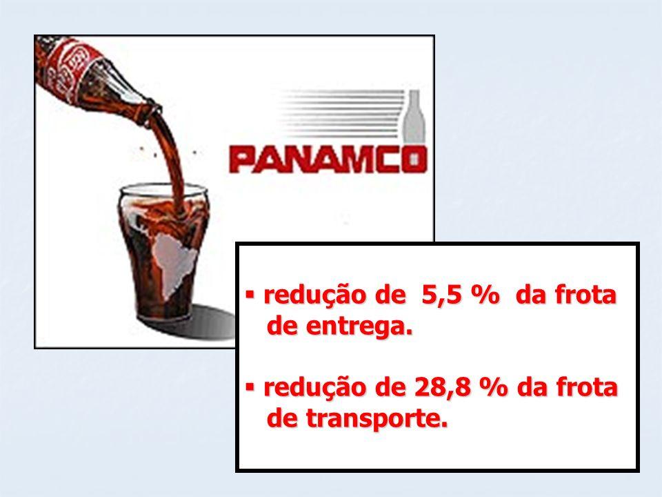 redução de 5,5 % da frota redução de 5,5 % da frota de entrega. de entrega. redução de 28,8 % da frota redução de 28,8 % da frota de transporte. de tr