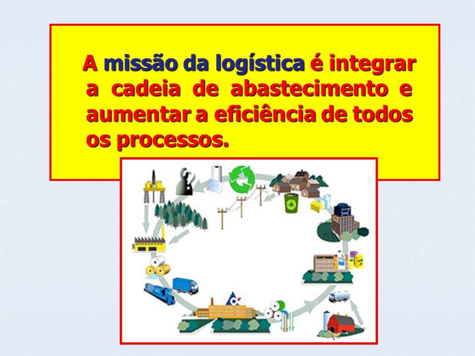 A missão da logística é integrar A missão da logística é integrar a cadeia de abastecimento e a cadeia de abastecimento e aumentar a eficiência de tod