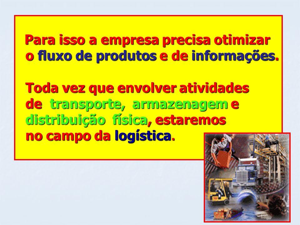 Problema: atender à clientes que procuram pela empresa para compras pela empresa para compras emergenciais no balcão.