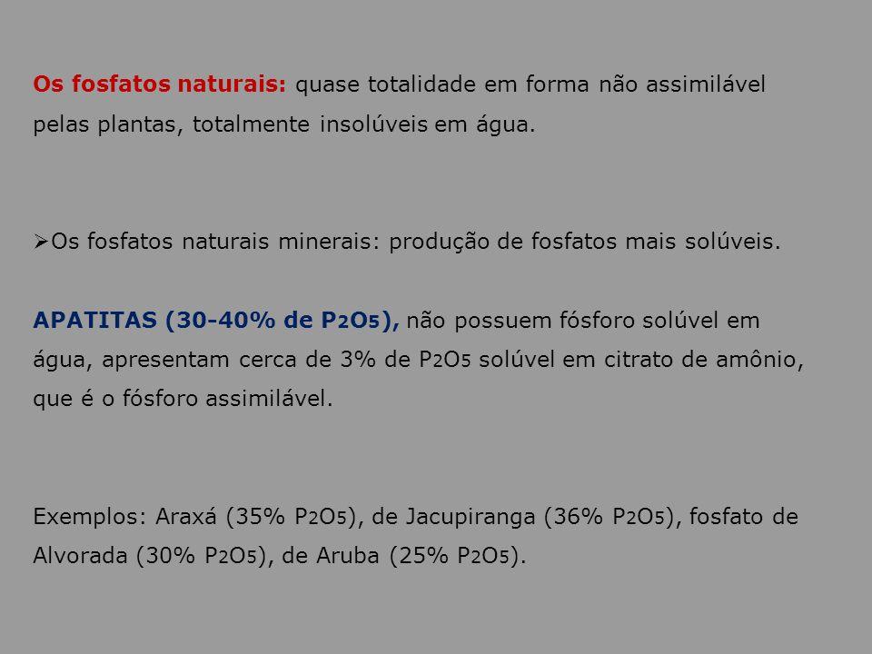 Os fosfatos naturais: quase totalidade em forma não assimilável pelas plantas, totalmente insolúveis em água. Os fosfatos naturais minerais: produção